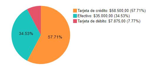 5._Sales_Report.png